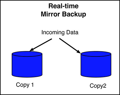 real time mirror